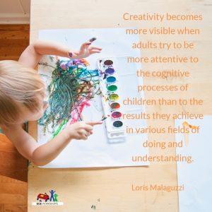 That great Loris Malaguzzi creativity quote . . .